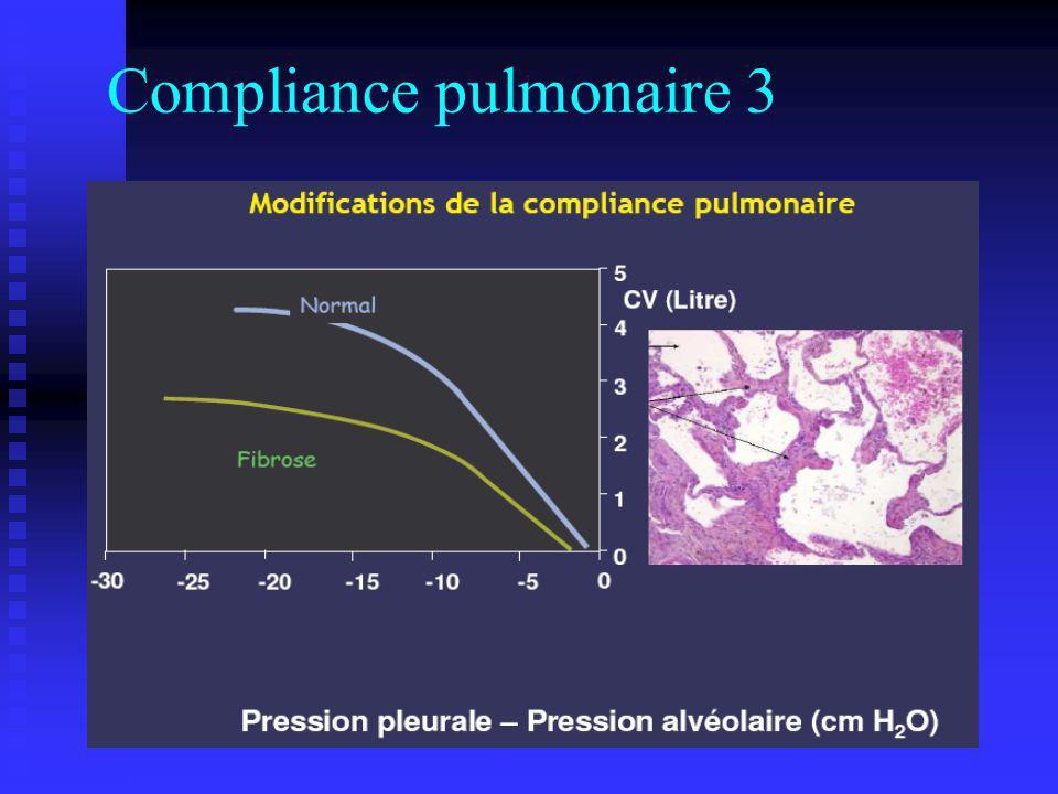 Compliance pulmonaire 3