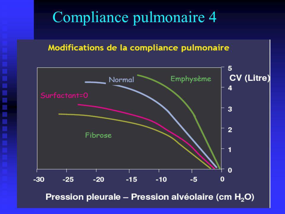 Compliance pulmonaire 4