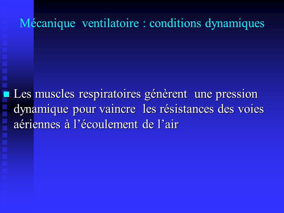 Mécanique ventilatoire : conditions dynamiques