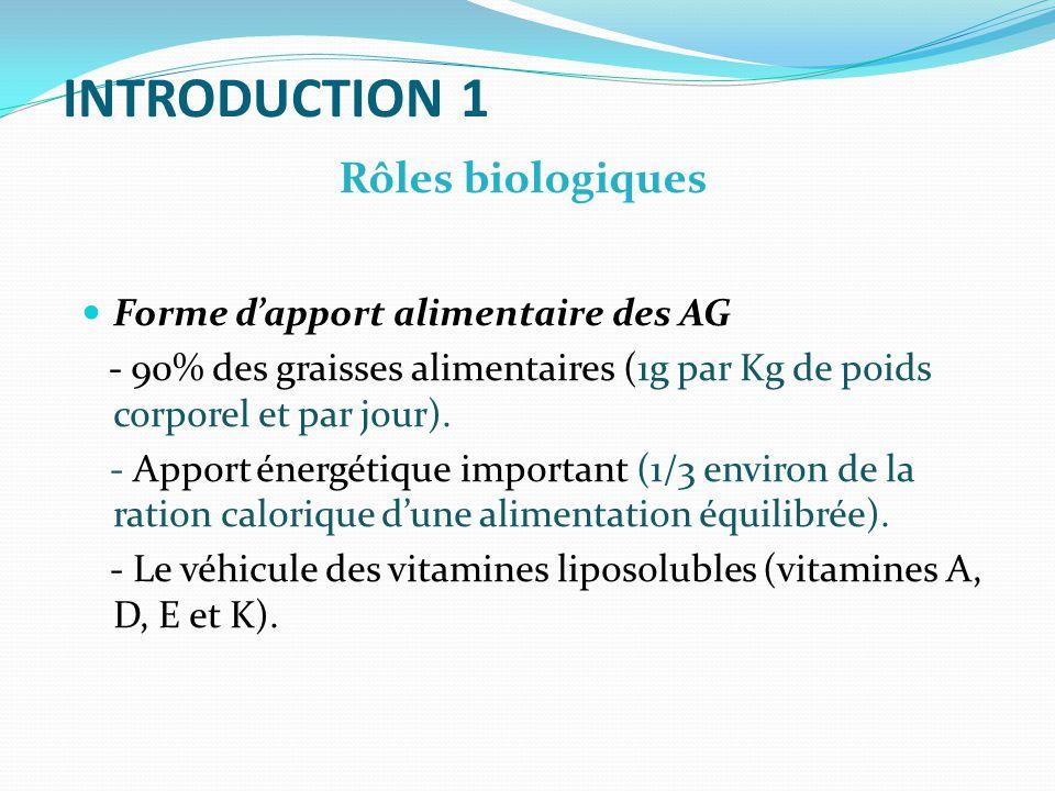 INTRODUCTION 1 Rôles biologiques Forme d'apport alimentaire des AG