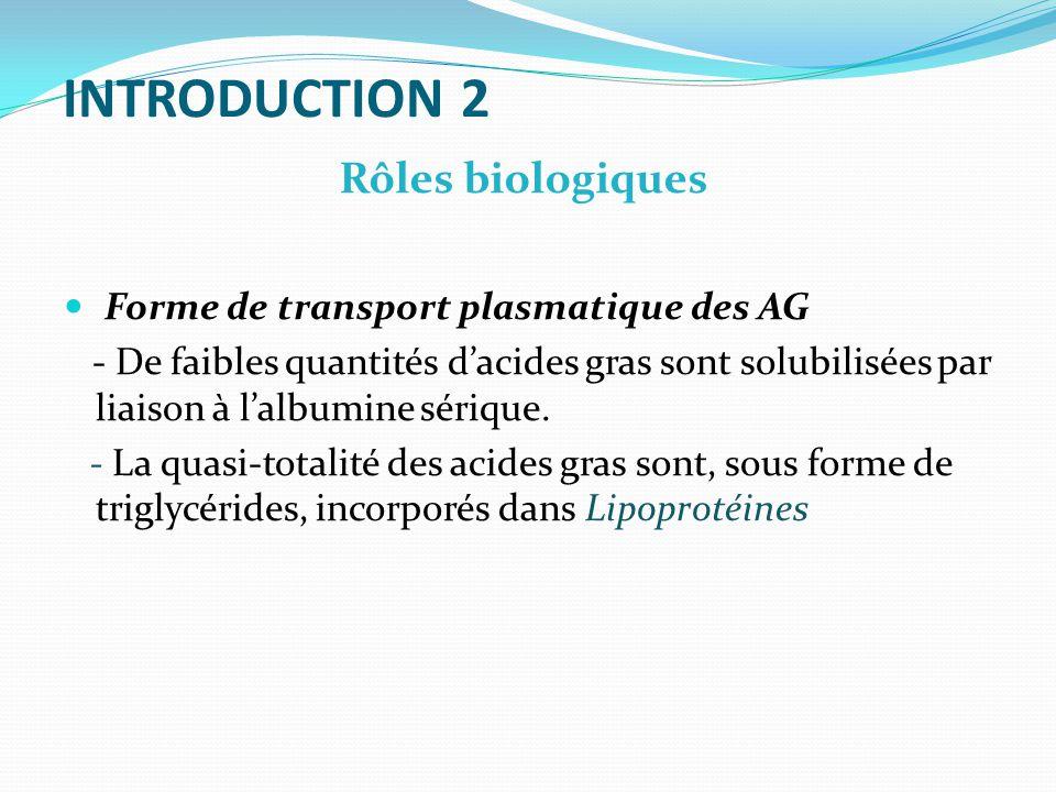 INTRODUCTION 2 Rôles biologiques Forme de transport plasmatique des AG