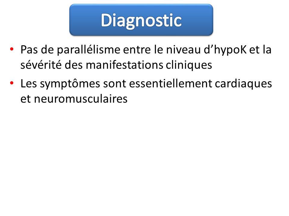 Diagnostic Pas de parallélisme entre le niveau d'hypoK et la sévérité des manifestations cliniques.