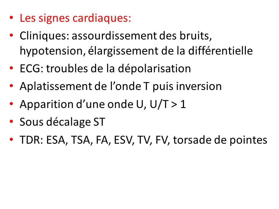 Les signes cardiaques: