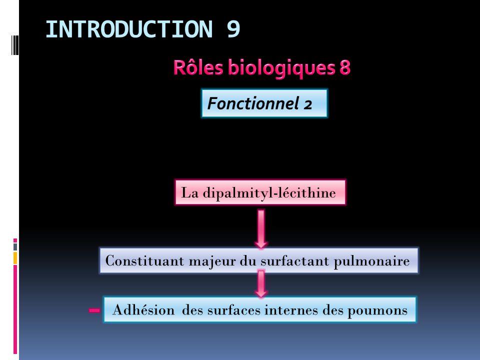 INTRODUCTION 9 Rôles biologiques 8 Fonctionnel 2