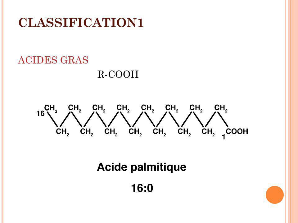 CLASSIFICATION 1 ACIDES GRAS R-COOH