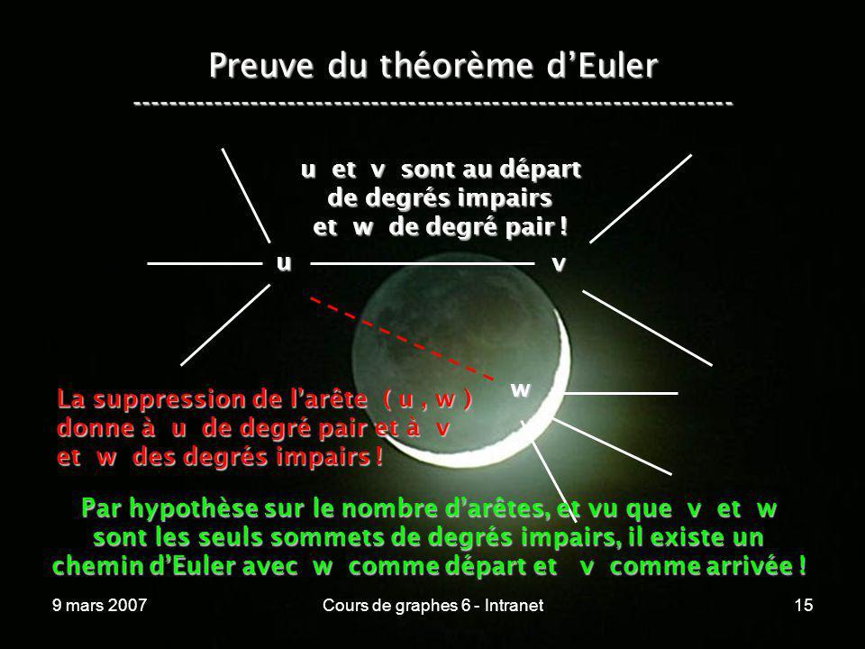 Preuve du théorème d'Euler -----------------------------------------------------------------