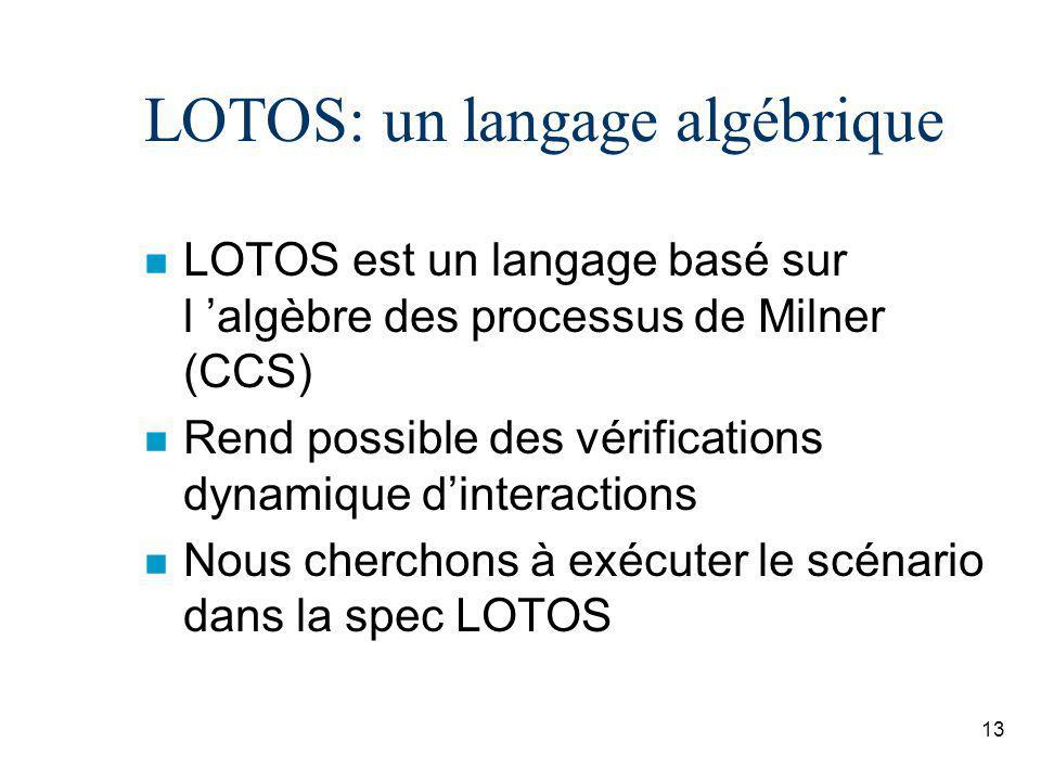 LOTOS: un langage algébrique
