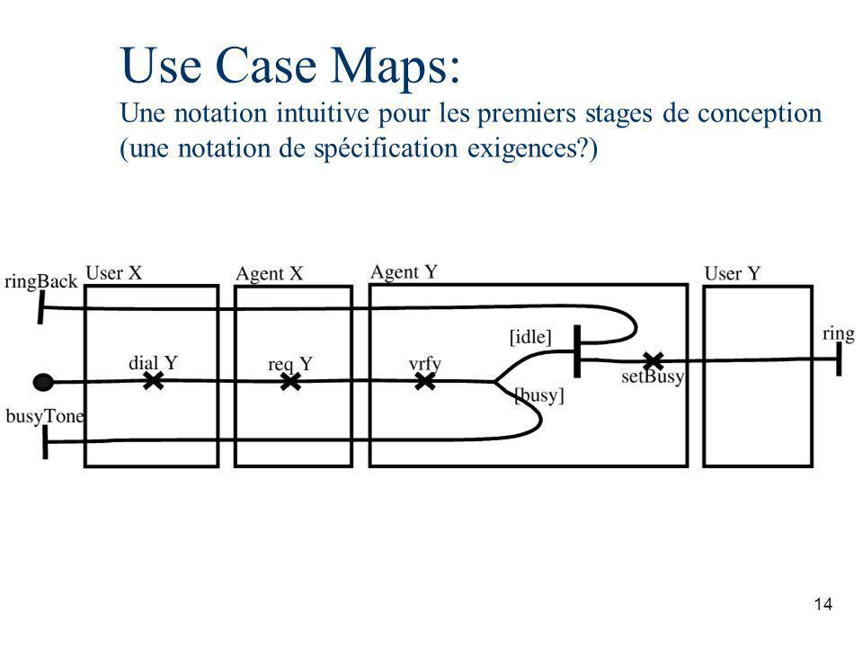 Use Case Maps: Une notation intuitive pour les premiers stages de conception (une notation de spécification exigences )