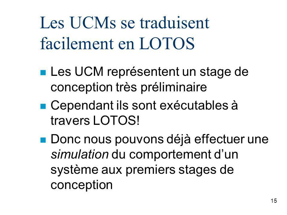 Les UCMs se traduisent facilement en LOTOS