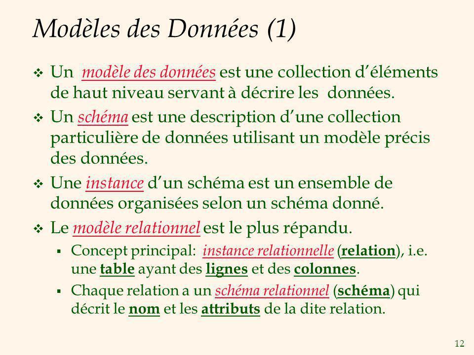 Modèles des Données (1) Un modèle des données est une collection d'éléments de haut niveau servant à décrire les données.