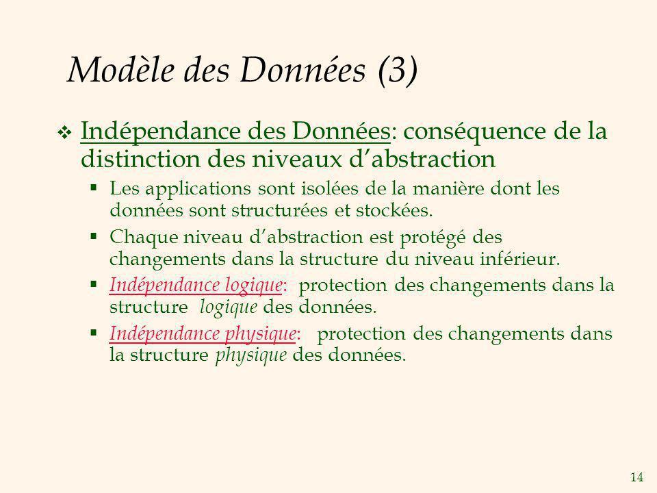 Modèle des Données (3) Indépendance des Données: conséquence de la distinction des niveaux d'abstraction.