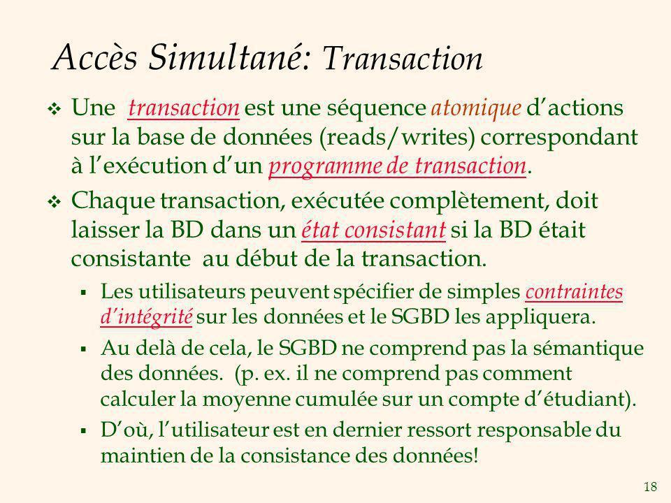 Accès Simultané: Transaction