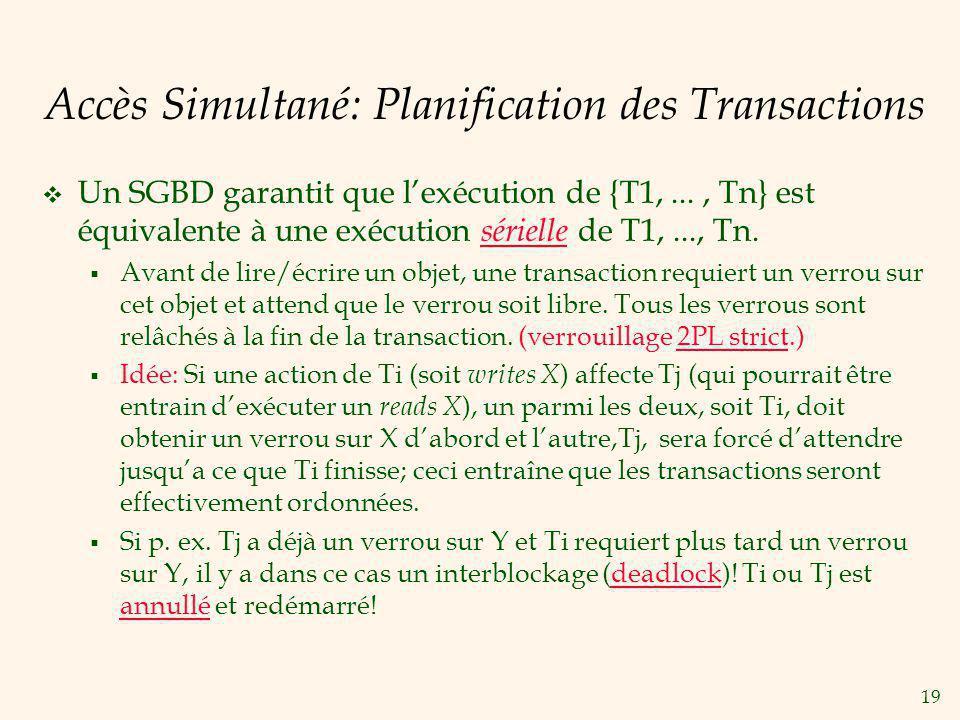 Accès Simultané: Planification des Transactions