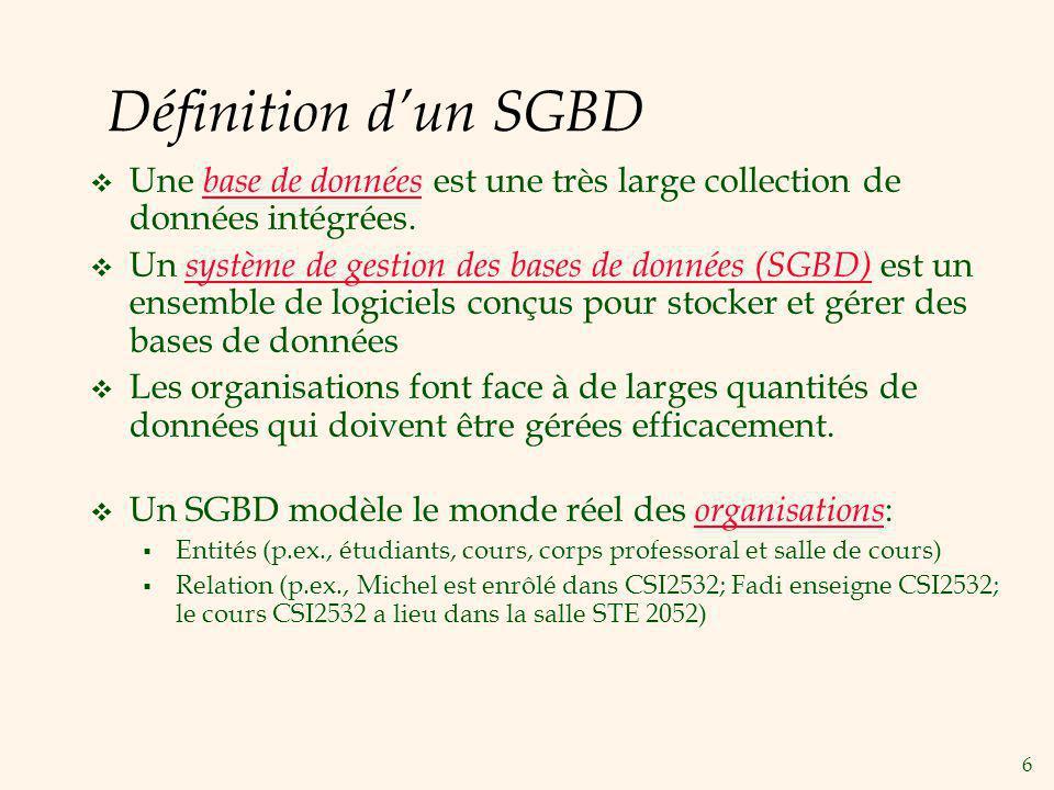 Définition d'un SGBD Une base de données est une très large collection de données intégrées.