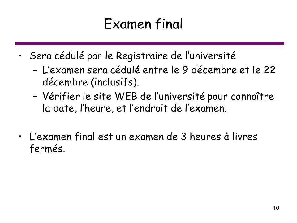 Examen final Sera cédulé par le Registraire de l'université
