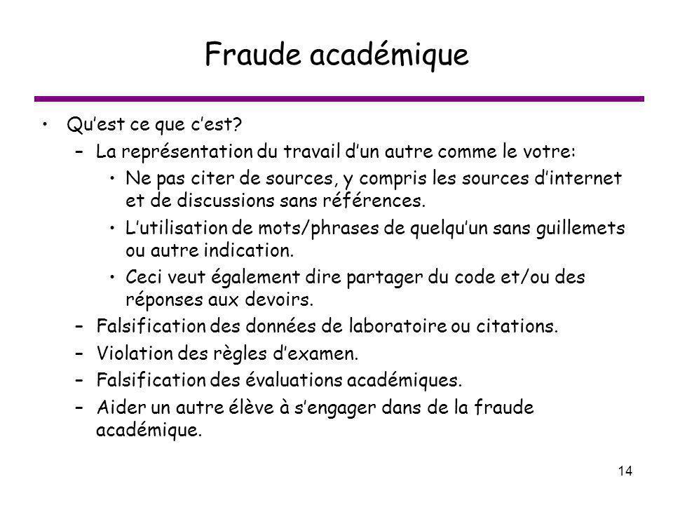 Fraude académique Qu'est ce que c'est