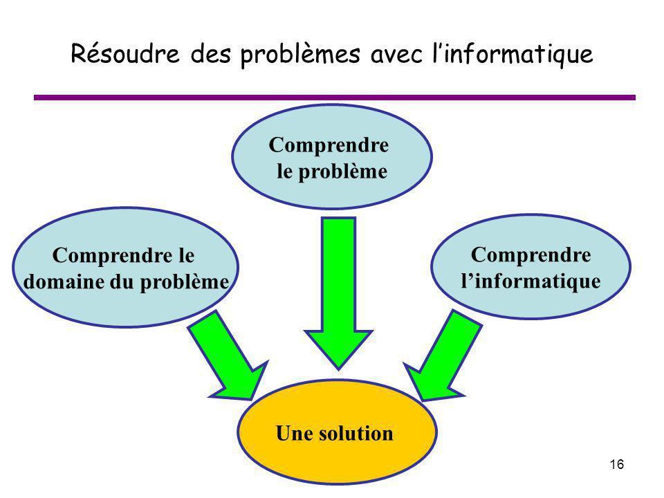 Résoudre des problèmes avec l'informatique
