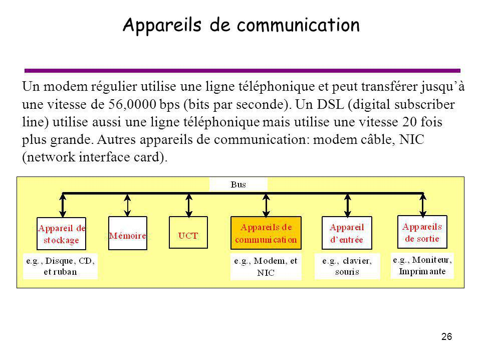 Appareils de communication