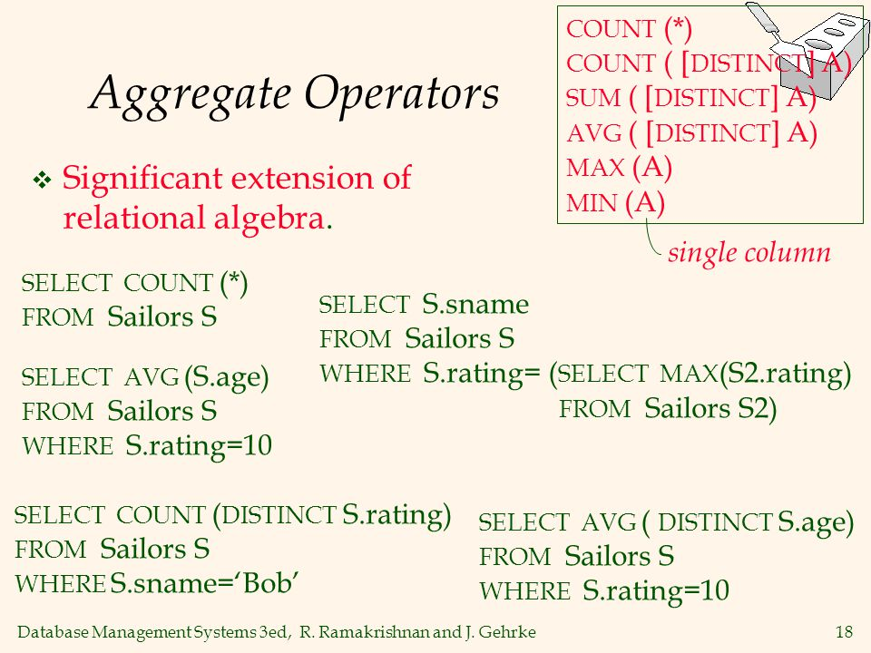 Aggregate Operators Significant extension of relational algebra.