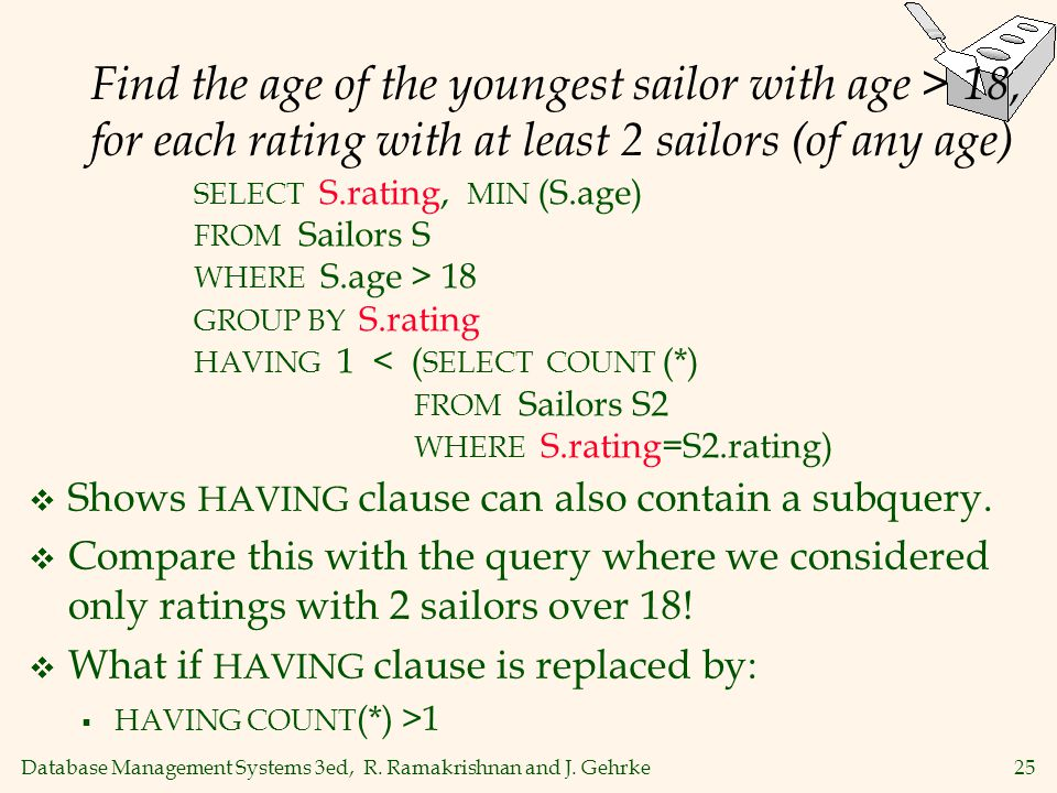 Find the age of the youngest sailor with age > 18, for each rating with at least 2 sailors (of any age)