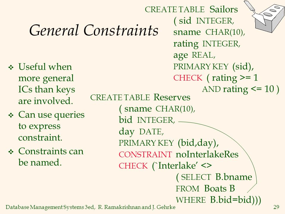General Constraints ( sid INTEGER, sname CHAR(10), rating INTEGER,