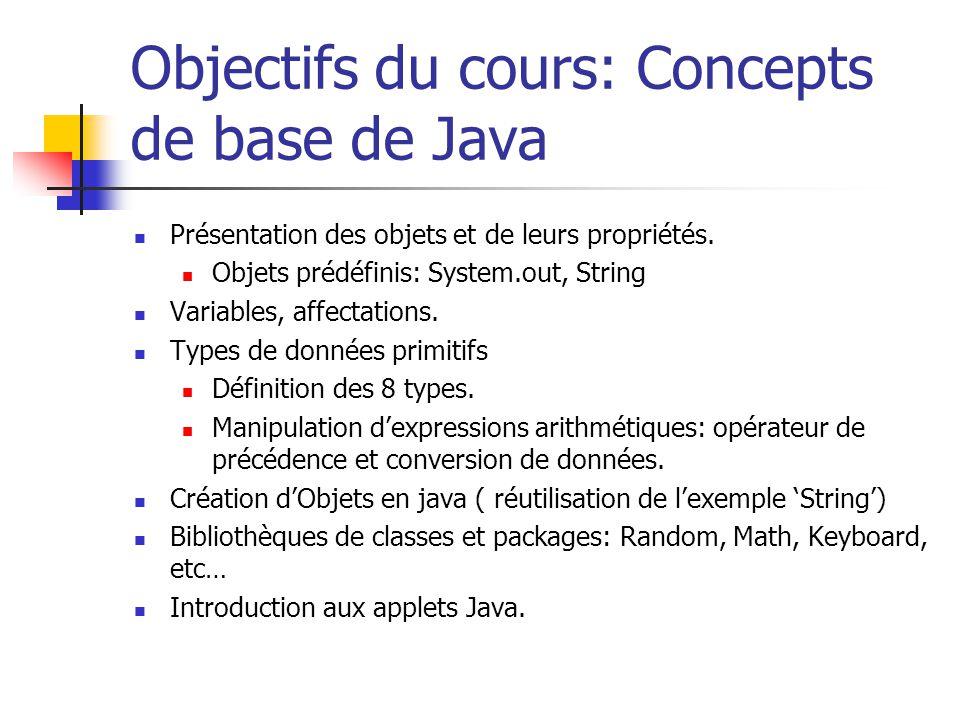 Objectifs du cours: Concepts de base de Java