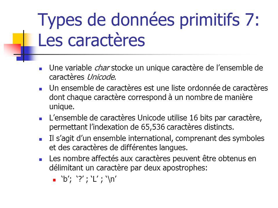 Types de données primitifs 7: Les caractères