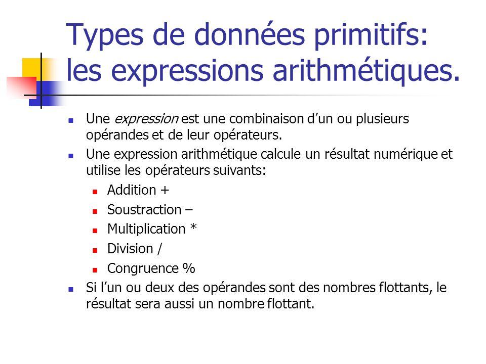 Types de données primitifs: les expressions arithmétiques.