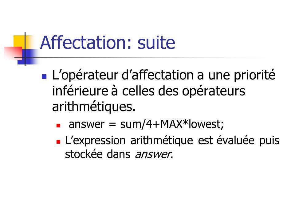 Affectation: suite L'opérateur d'affectation a une priorité inférieure à celles des opérateurs arithmétiques.