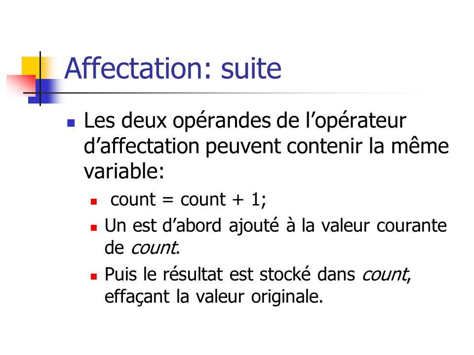 Affectation: suite Les deux opérandes de l'opérateur d'affectation peuvent contenir la même variable: