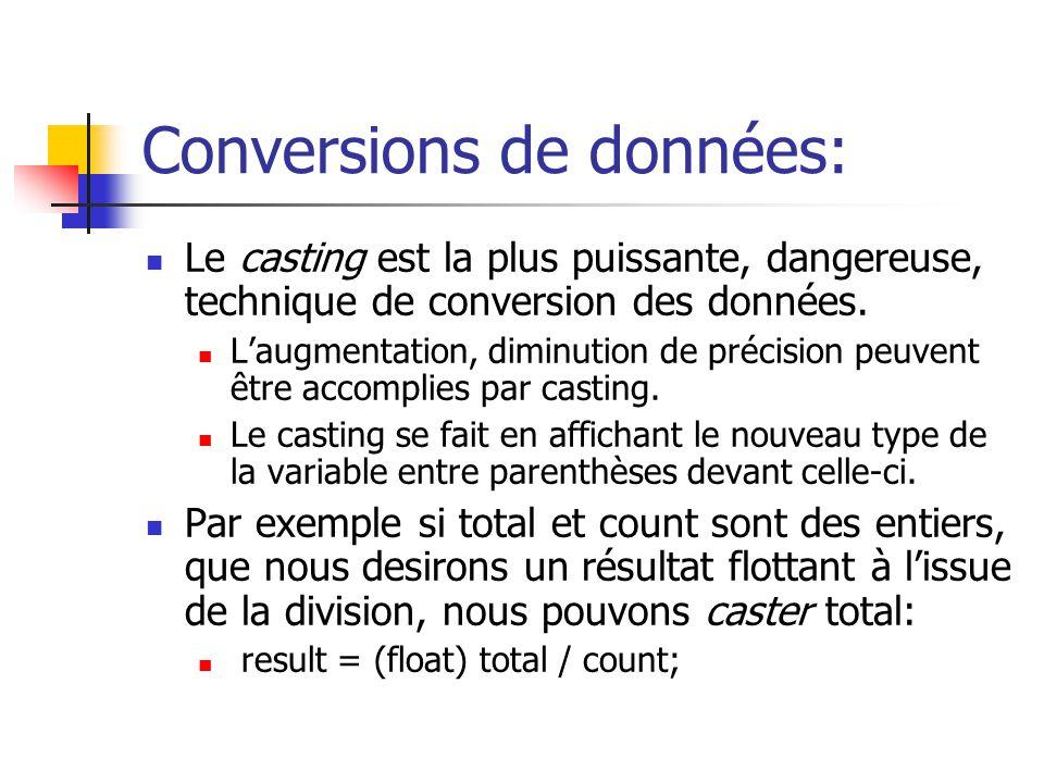 Conversions de données: