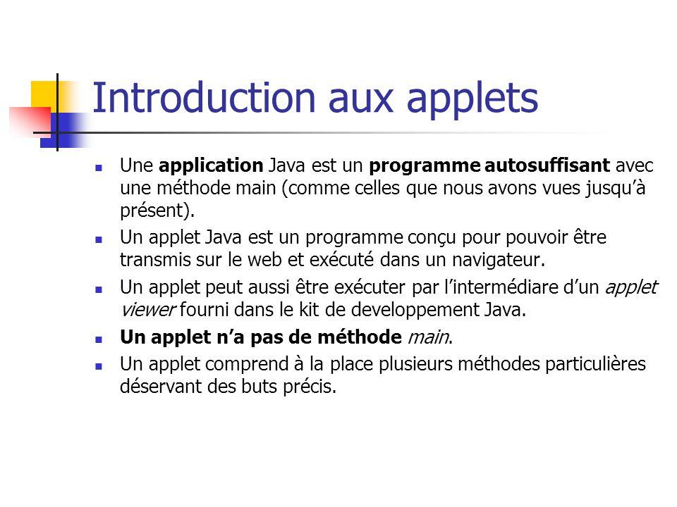 Introduction aux applets