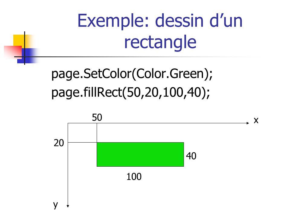Exemple: dessin d'un rectangle