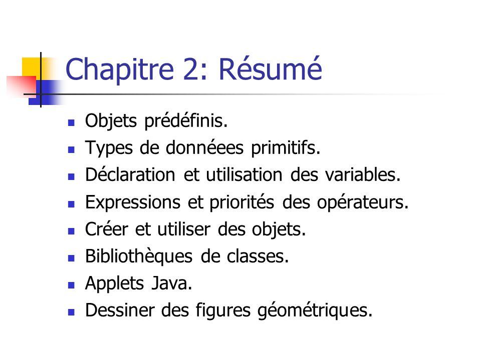 Chapitre 2: Résumé Objets prédéfinis. Types de donnéees primitifs.