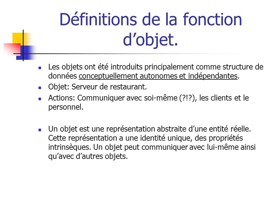 Définitions de la fonction d'objet.