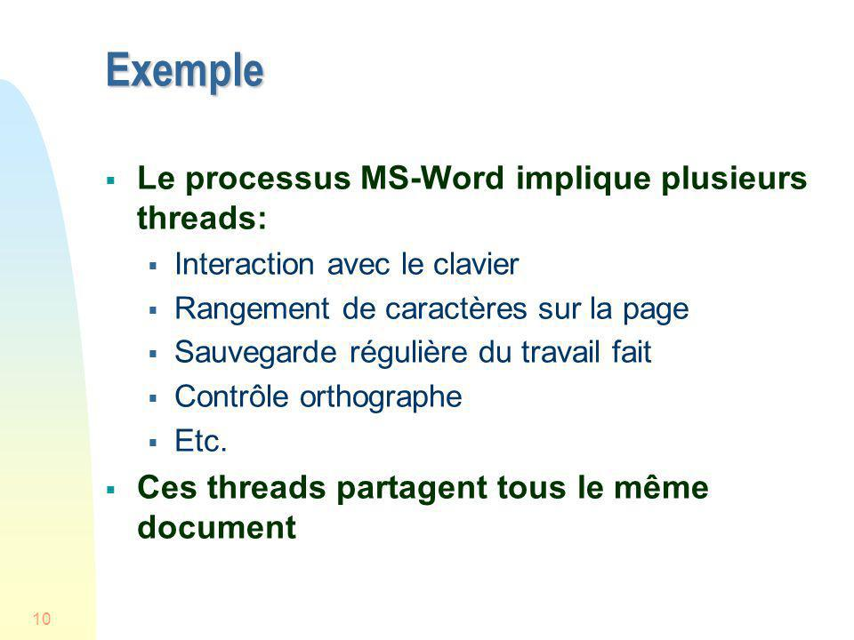 Exemple Le processus MS-Word implique plusieurs threads: