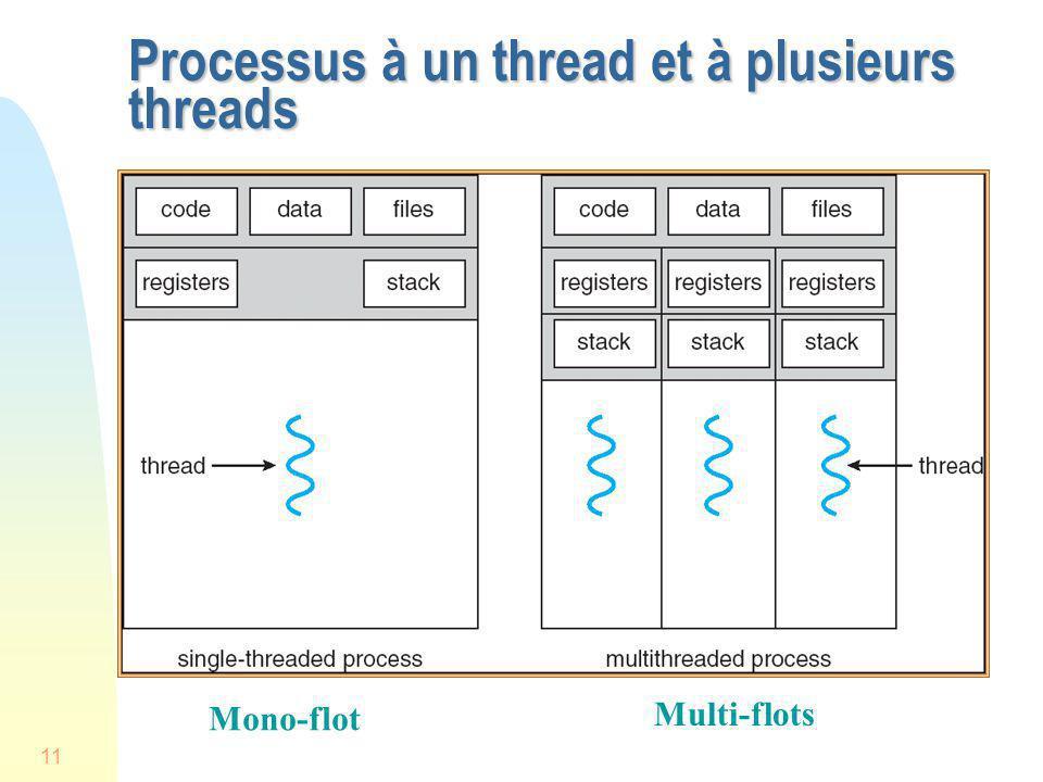 Processus à un thread et à plusieurs threads