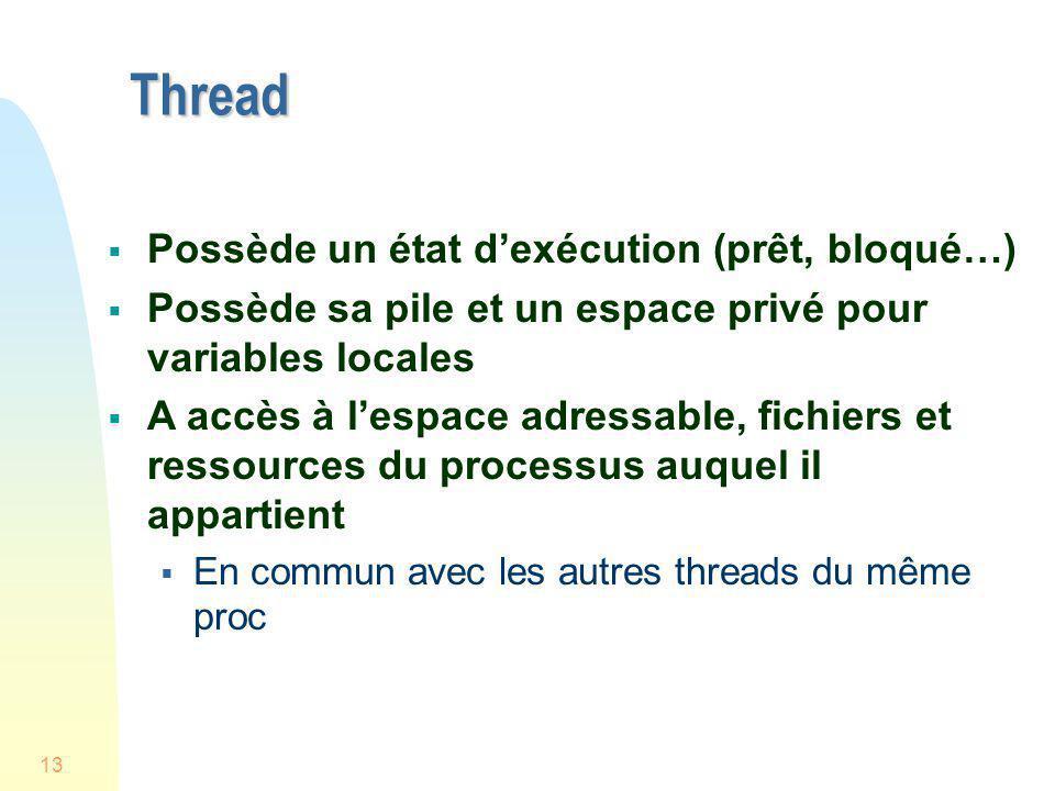 Thread Possède un état d'exécution (prêt, bloqué…)