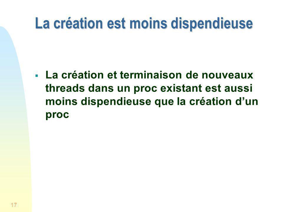 La création est moins dispendieuse
