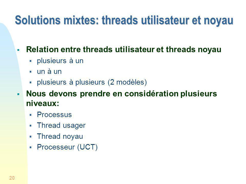 Solutions mixtes: threads utilisateur et noyau