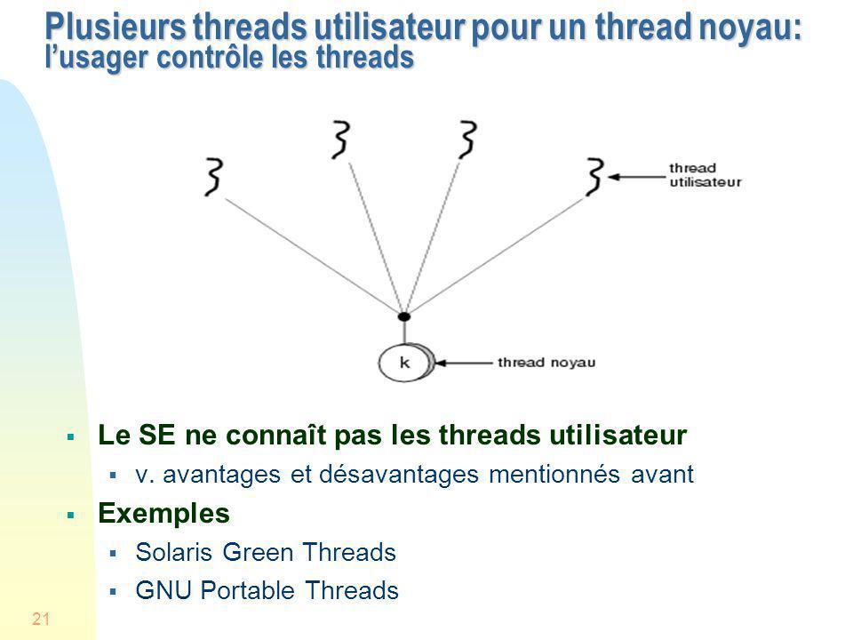Plusieurs threads utilisateur pour un thread noyau: l'usager contrôle les threads