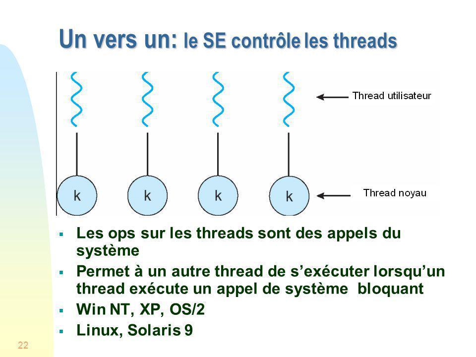Un vers un: le SE contrôle les threads