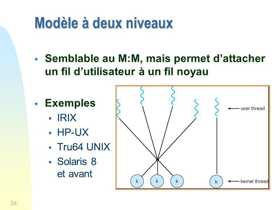 Modèle à deux niveaux Semblable au M:M, mais permet d'attacher un fil d'utilisateur à un fil noyau.