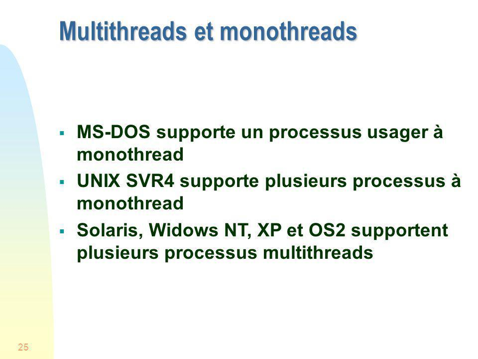 Multithreads et monothreads