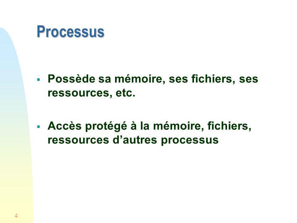 Processus Possède sa mémoire, ses fichiers, ses ressources, etc.