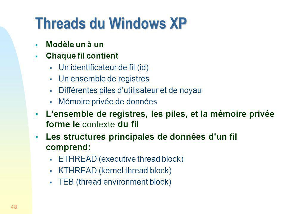 Threads du Windows XP Modèle un à un. Chaque fil contient. Un identificateur de fil (id) Un ensemble de registres.