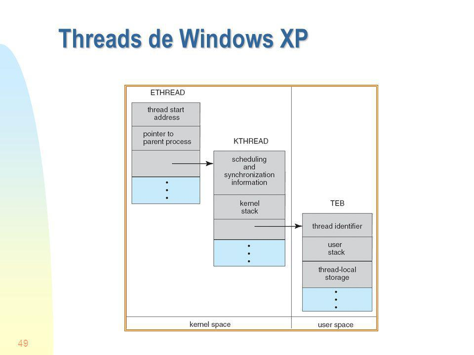 Threads de Windows XP