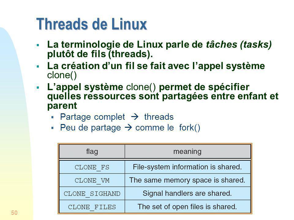 Threads de Linux La terminologie de Linux parle de tâches (tasks) plutôt de fils (threads).