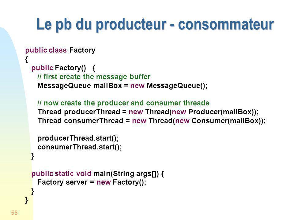 Le pb du producteur - consommateur