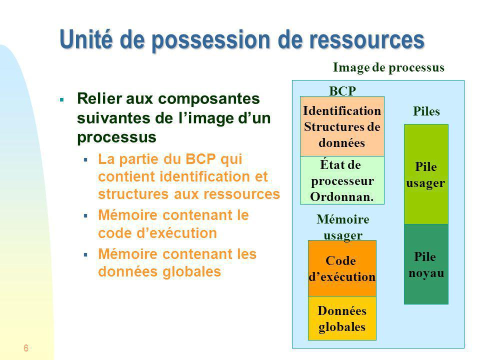 Unité de possession de ressources